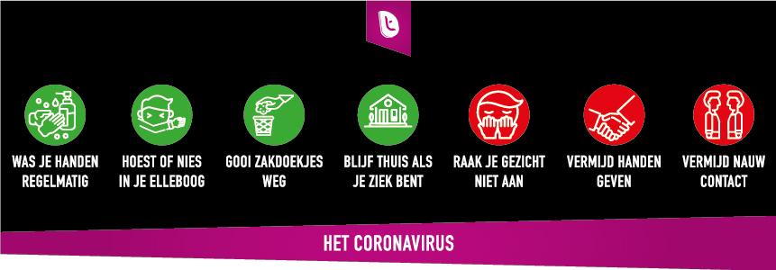 coronavirus richlijnen