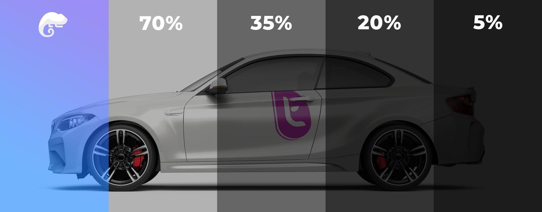 Verschillende percentages tinten